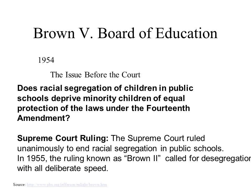 1995 Supreme Court rules in Missouri v.