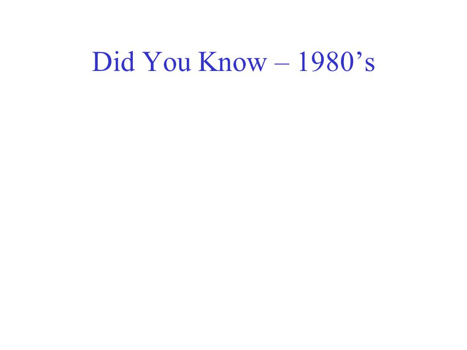 Did You Know – 1980s