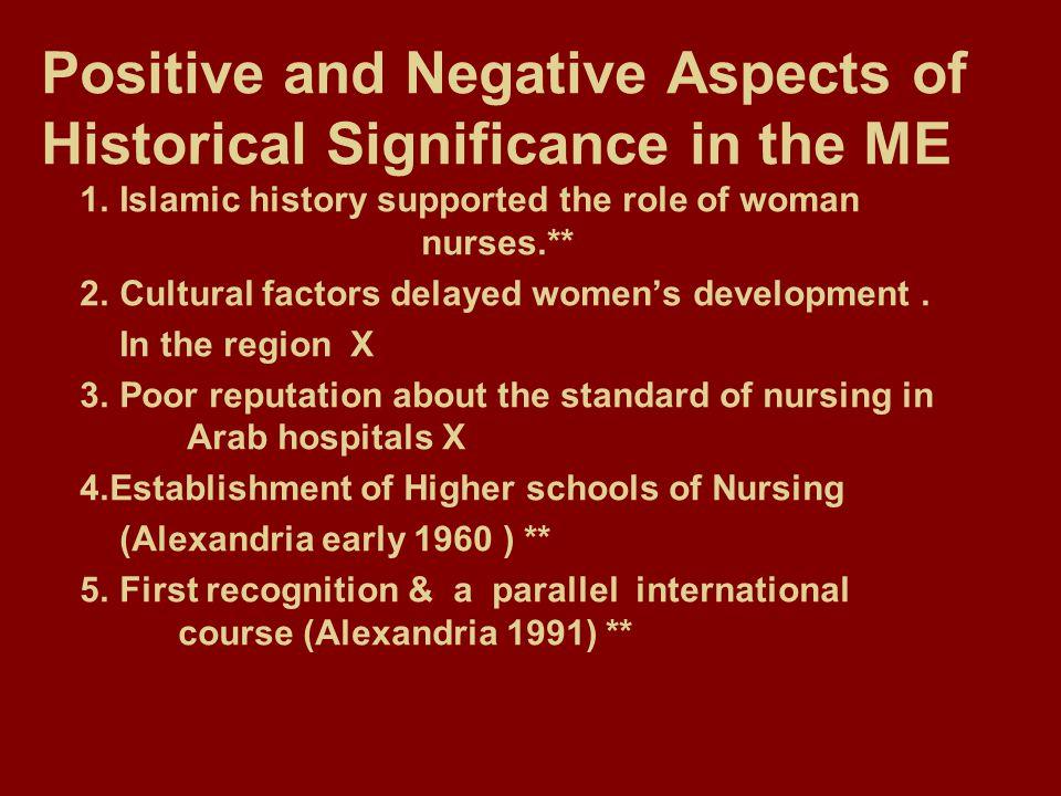 Cont.(Historical …) 6.Developing National Diab. Nurse Training Programs ** 7.