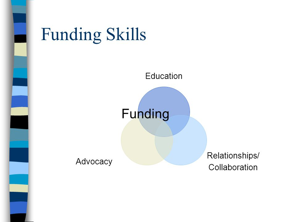 Funding Skills Education Relationships/ Collaboration Advocacy Funding