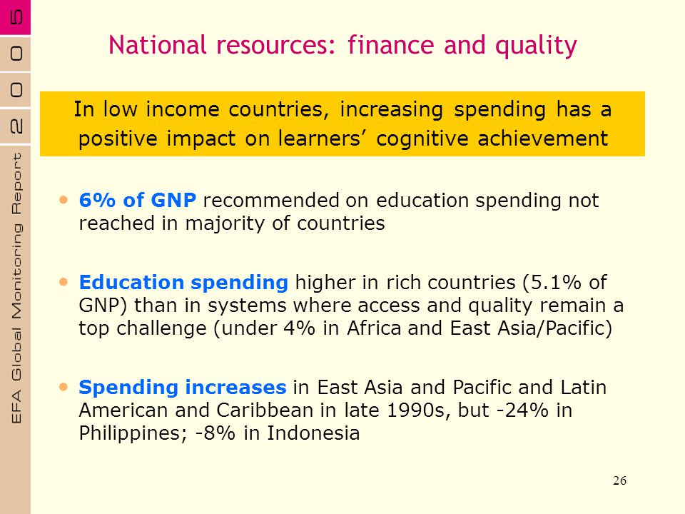 26 6% of GNP recommended on education spending not reached in majority of countries Education spending higher in rich countries (5.1% of GNP) than in