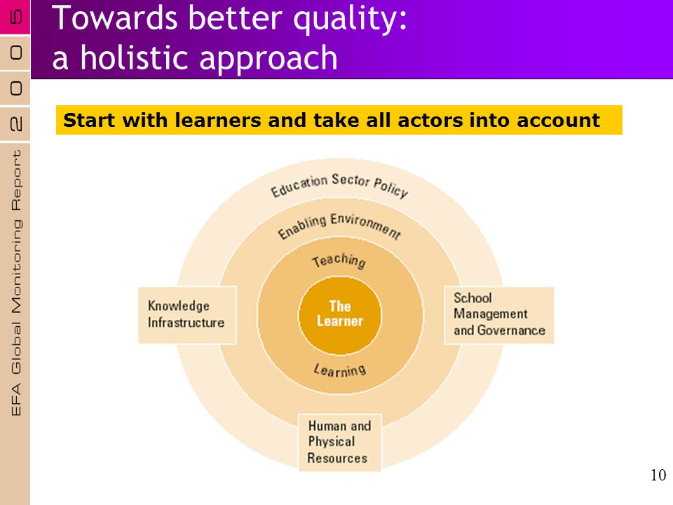 10 Start with learners and take all actors into account Towards better quality: a holistic approach