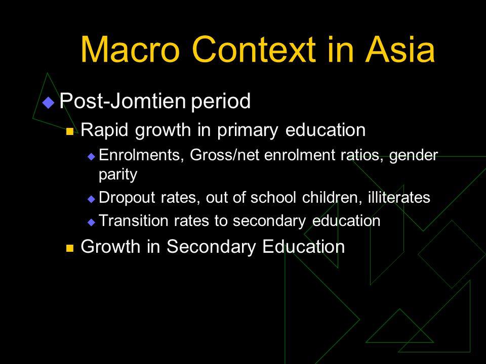 Net Enrolment Ratios in Primary Education in Asia (%)