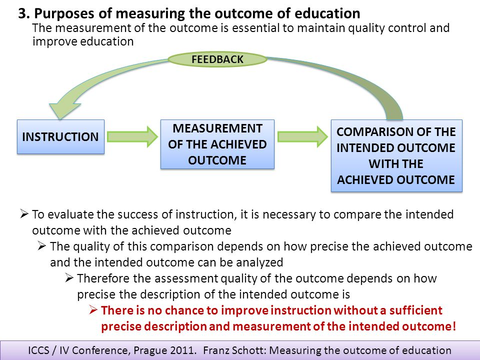 ICCS / IV Conference, Prague 2011. Franz Schott: Measuring the outcome of education To evaluate the success of instruction, it is necessary to compare