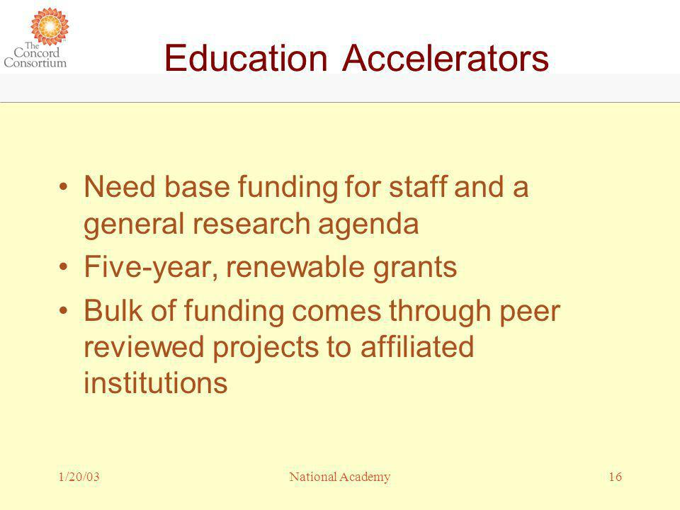 1/20/0316National Academy Education Accelerators Need base funding for staff and a general research agenda Five-year, renewable grants Bulk of funding comes through peer reviewed projects to affiliated institutions
