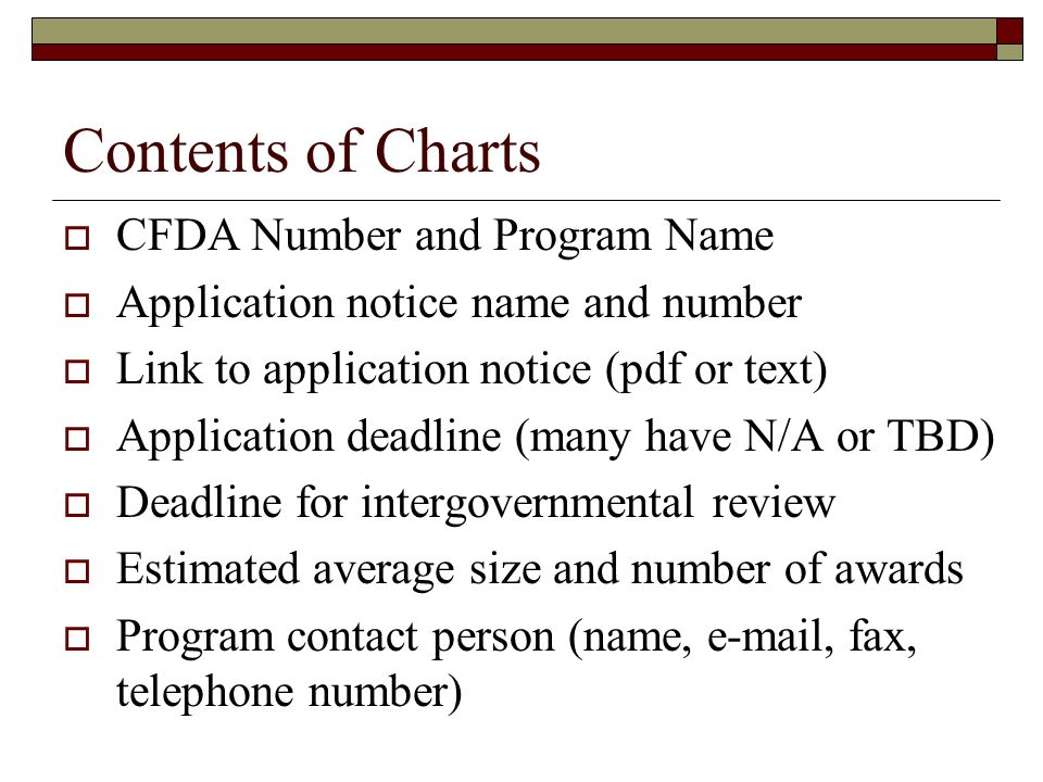 Contents of Charts CFDA Number and Program Name Application notice name and number Link to application notice (pdf or text) Application deadline (many