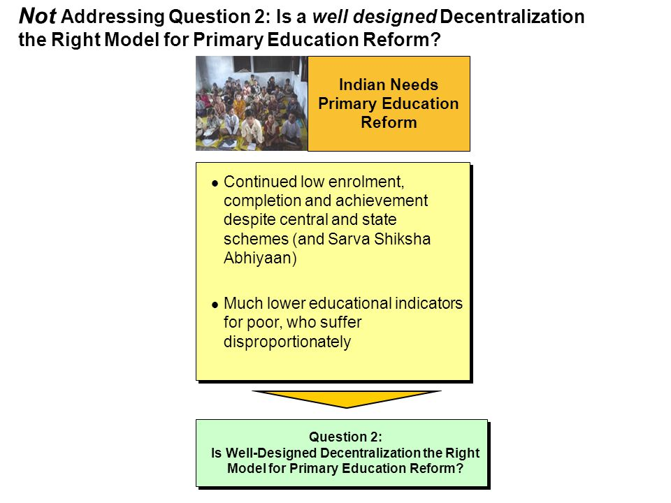 Not Addressing Question 2: Is a well designed Decentralization the Right Model for Primary Education Reform? Indian Needs Primary Education Reform Con