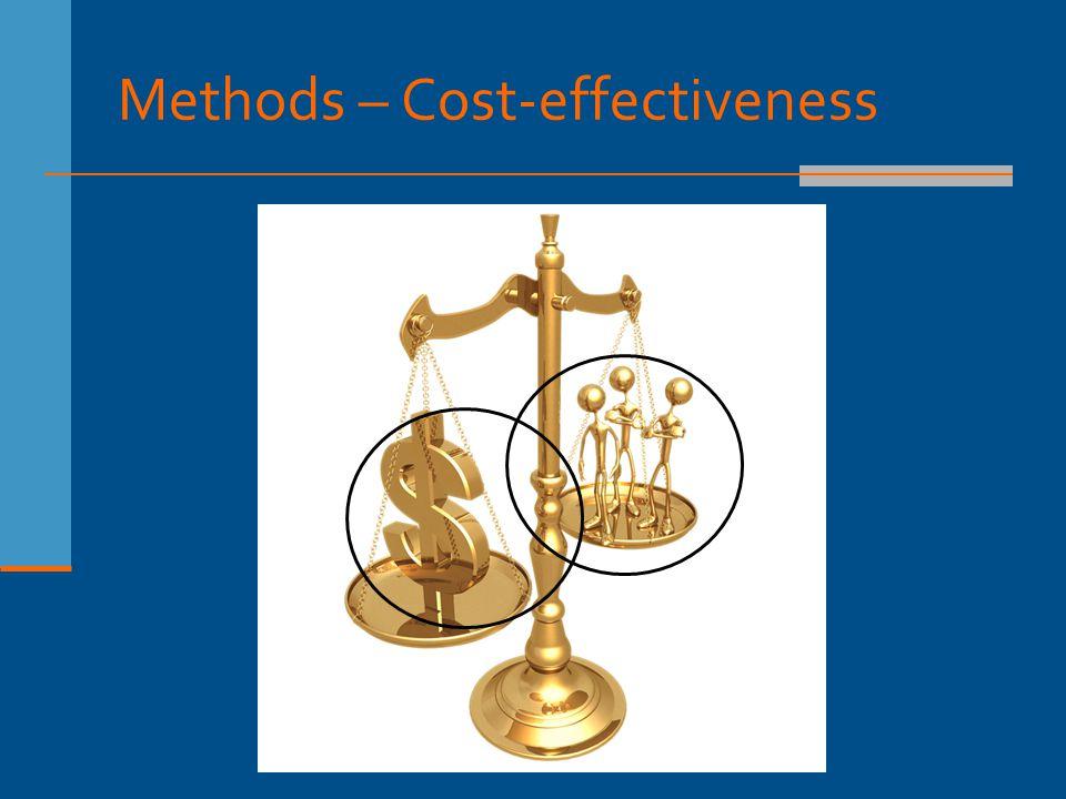 Methods – Cost-effectiveness