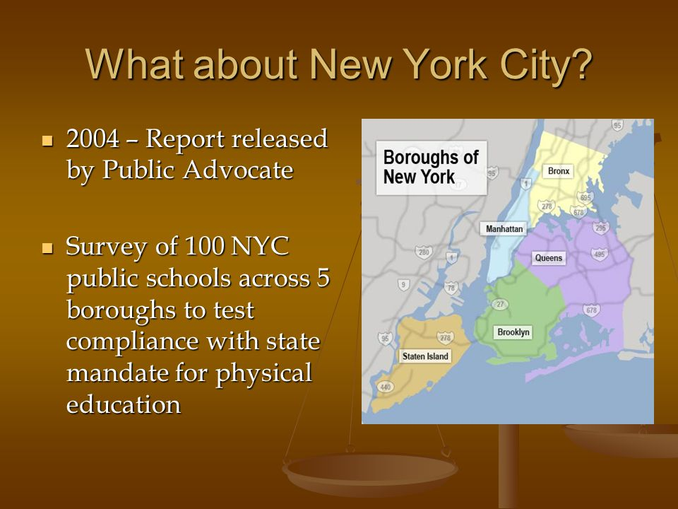NYC Public Advocate Survey: Findings Twenty percent of the public elementary schools surveyed lack regular access to physical education classes All elementary schools surveyed are in violation of New York State regulations requiring daily physical education for students in Kindergarten through third gradehttp://pubadvocate.nyc.gov/policy/pdfs/AllWorkandNoPlay3-23-04.pdf