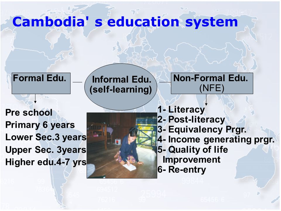Cambodia s education system 1- Literacy 2- Post-literacy 3- Equivalency Prgr.