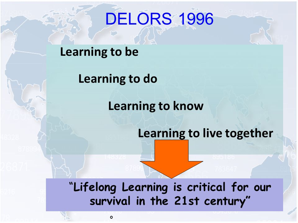 DELORS 1996 Learning to be Learning to do Learning to know Learning to live together o Lifelong Learning is critical for our survival in the 21st century
