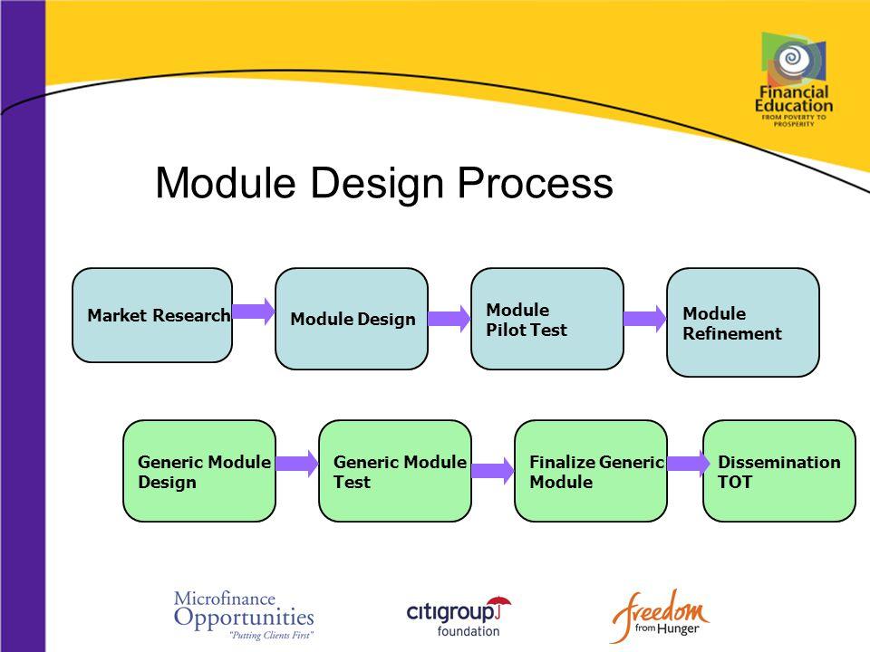 Module Design Process Market Research Module Design Module Pilot Test Module Refinement Generic Module Design Generic Module Test Finalize Generic Module Dissemination TOT