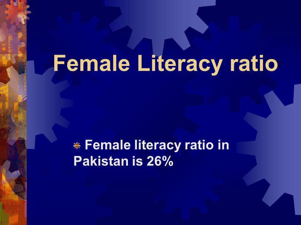 Female Literacy ratio Female literacy ratio in Pakistan is 26%