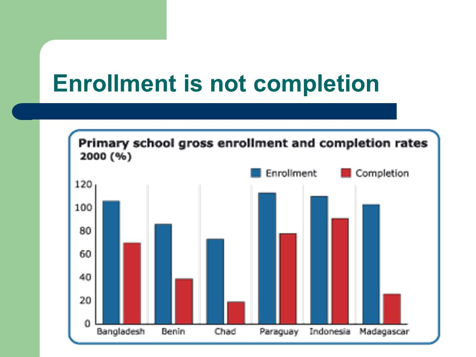 Enrollment is not completion