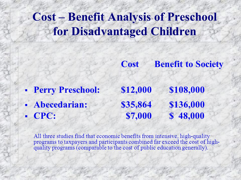 Cost – Benefit Analysis of Preschool for Disadvantaged Children Cost Benefit to Society Perry Preschool: $12,000$108,000 Abecedarian: $35,864$136,000