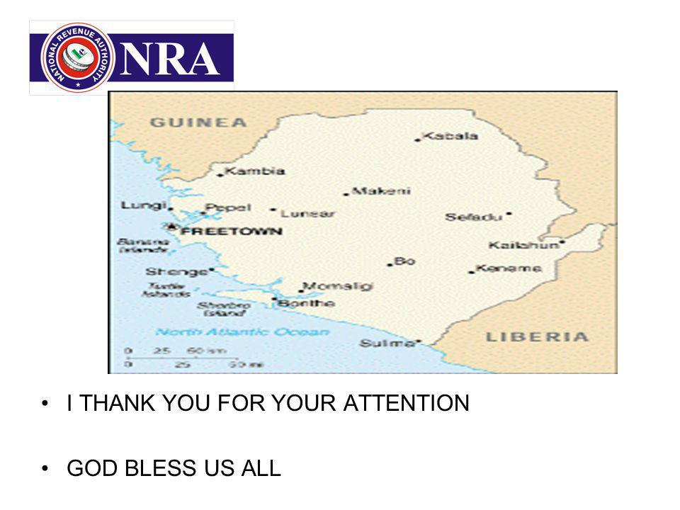 I THANK YOU FOR YOUR ATTENTION GOD BLESS US ALL