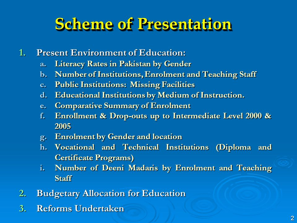 3 Present Environment of Education a.