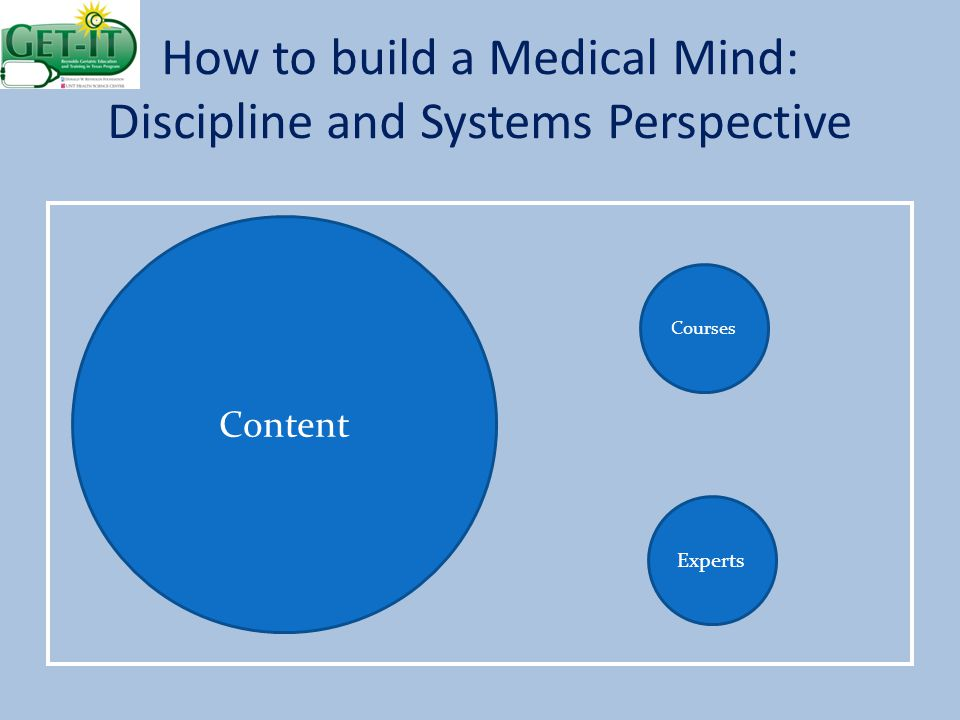 How to build a Medical Mind: Discipline and Systems Perspective Content Experts Courses