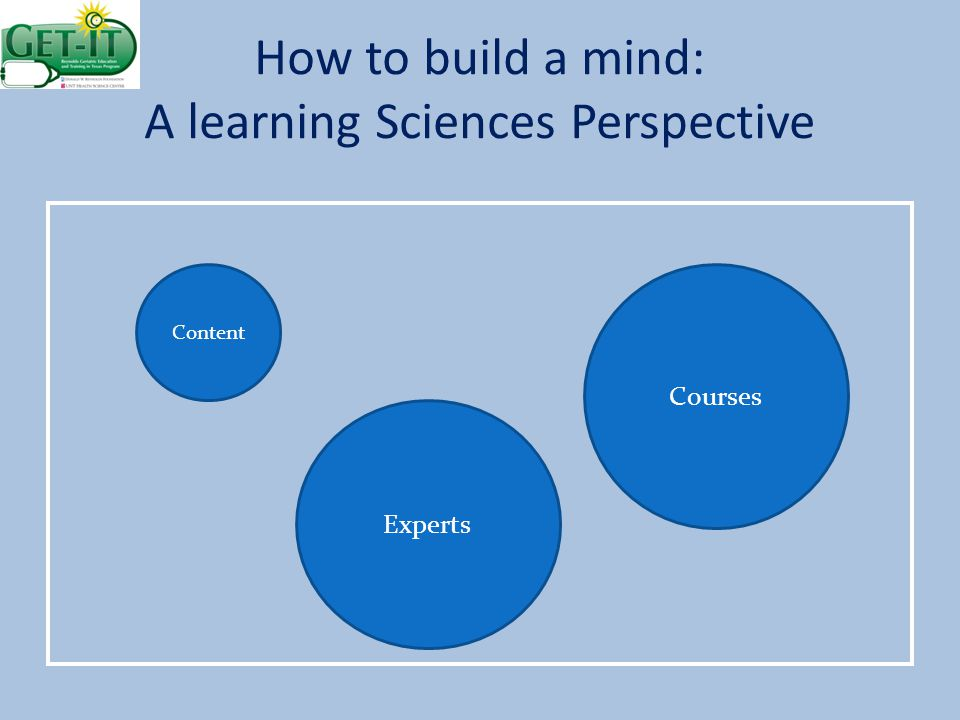 How to build a mind: A learning Sciences Perspective Experts Courses Content