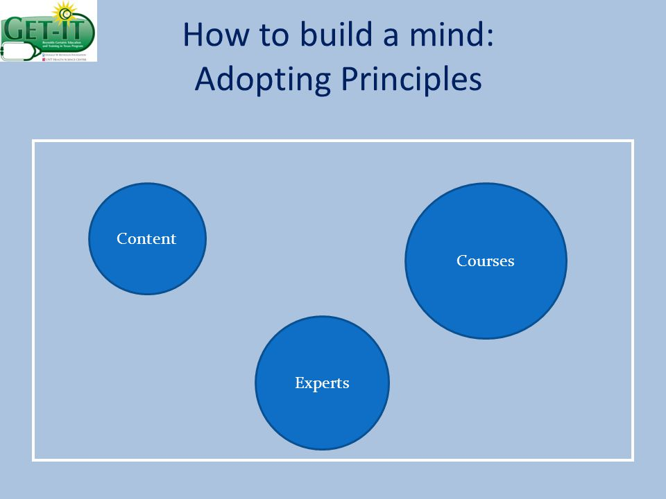 How to build a mind: Adopting Principles Experts Courses Content