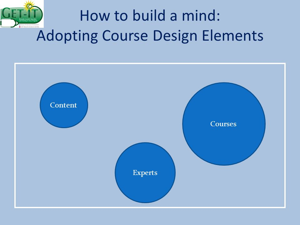 How to build a mind: Adopting Course Design Elements Experts Courses Content
