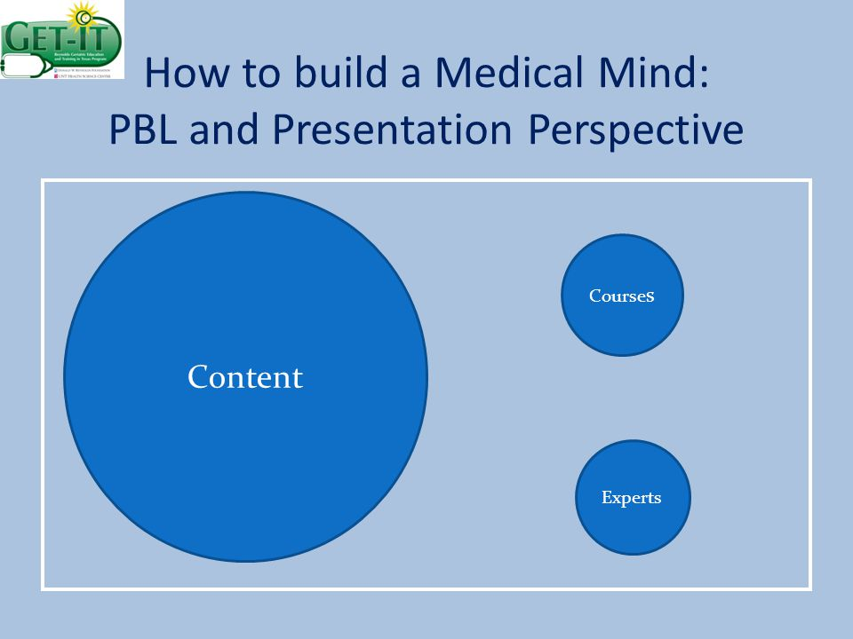 How to build a Medical Mind: PBL and Presentation Perspective Content Experts Course s