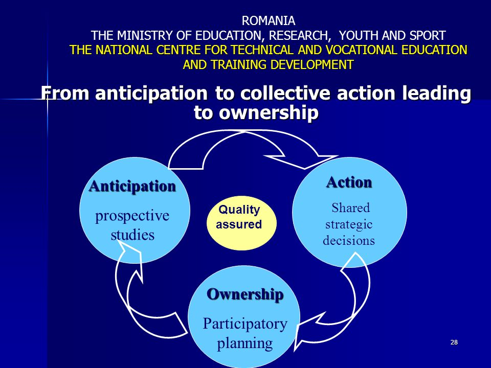 28 From anticipation to collective action leading to ownership Anticipation prospective studies Action Shared strategic decisions Ownership Participat