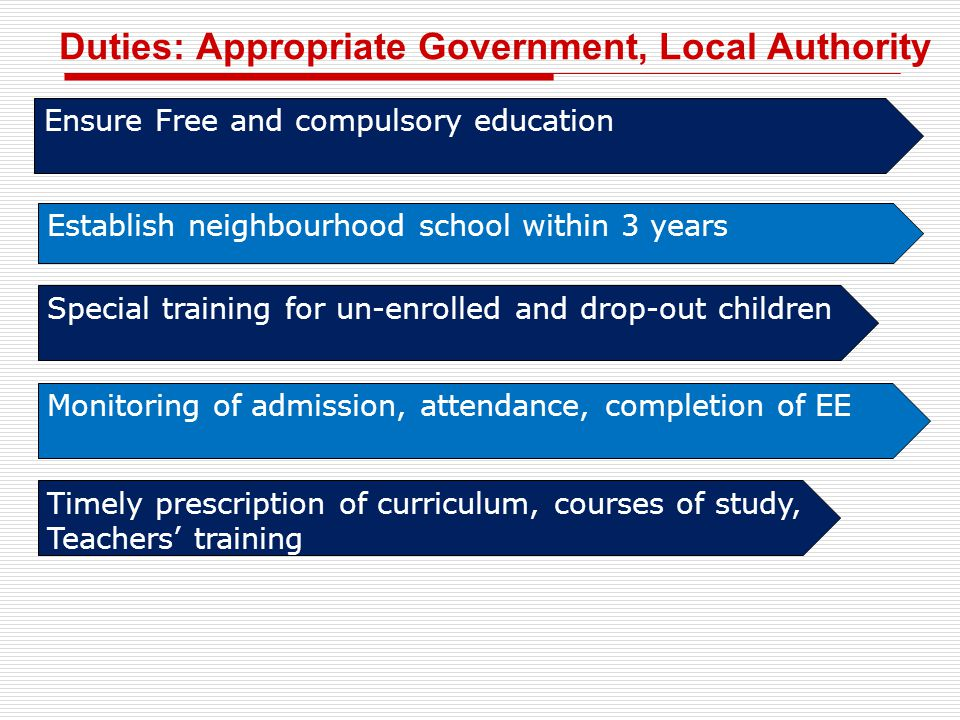 Duties: Appropriate Government, Local Authority Ensure Free and compulsory education Establish neighbourhood school within 3 years Special training fo