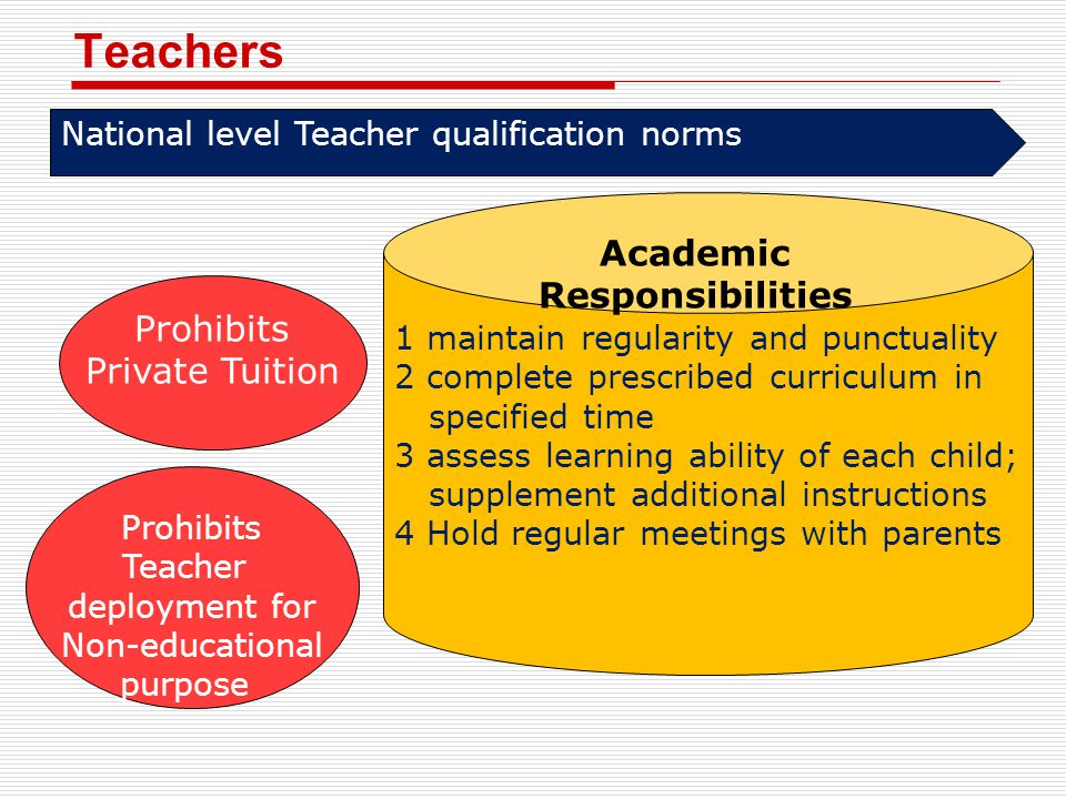 Teachers National level Teacher qualification norms 1 maintain regularity and punctuality 2 complete prescribed curriculum in specified time 3 assess