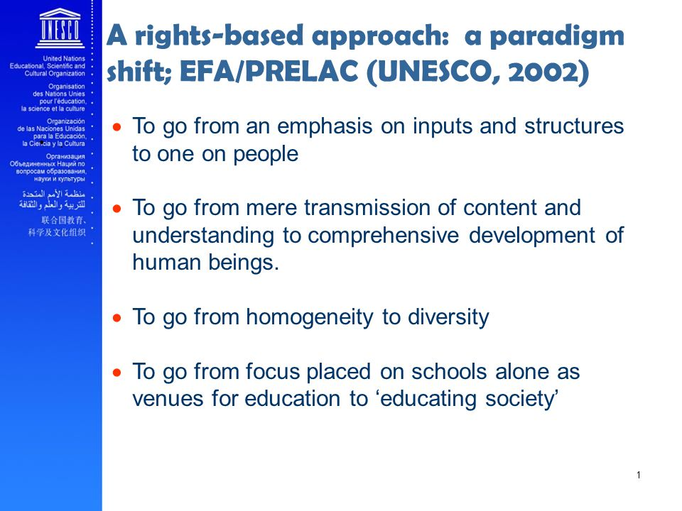 A rights-based approach: a paradigm shift; EFA/PRELAC (UNESCO, 2002).