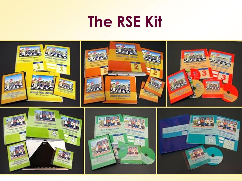 The RSE Kit