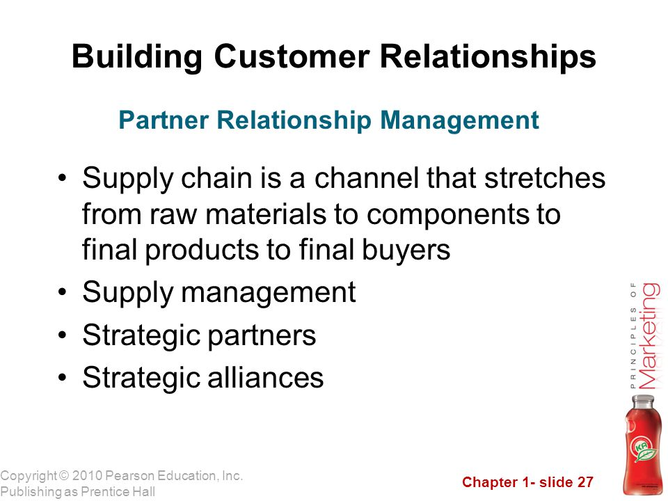 Chapter 1- slide 27 Copyright © 2010 Pearson Education, Inc. Publishing as Prentice Hall Building Customer Relationships Supply chain is a channel tha