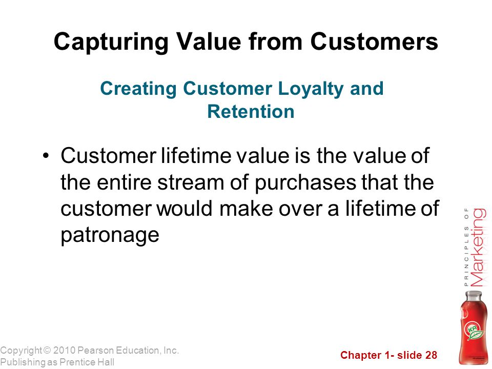 Chapter 1- slide 28 Copyright © 2010 Pearson Education, Inc. Publishing as Prentice Hall Capturing Value from Customers Customer lifetime value is the