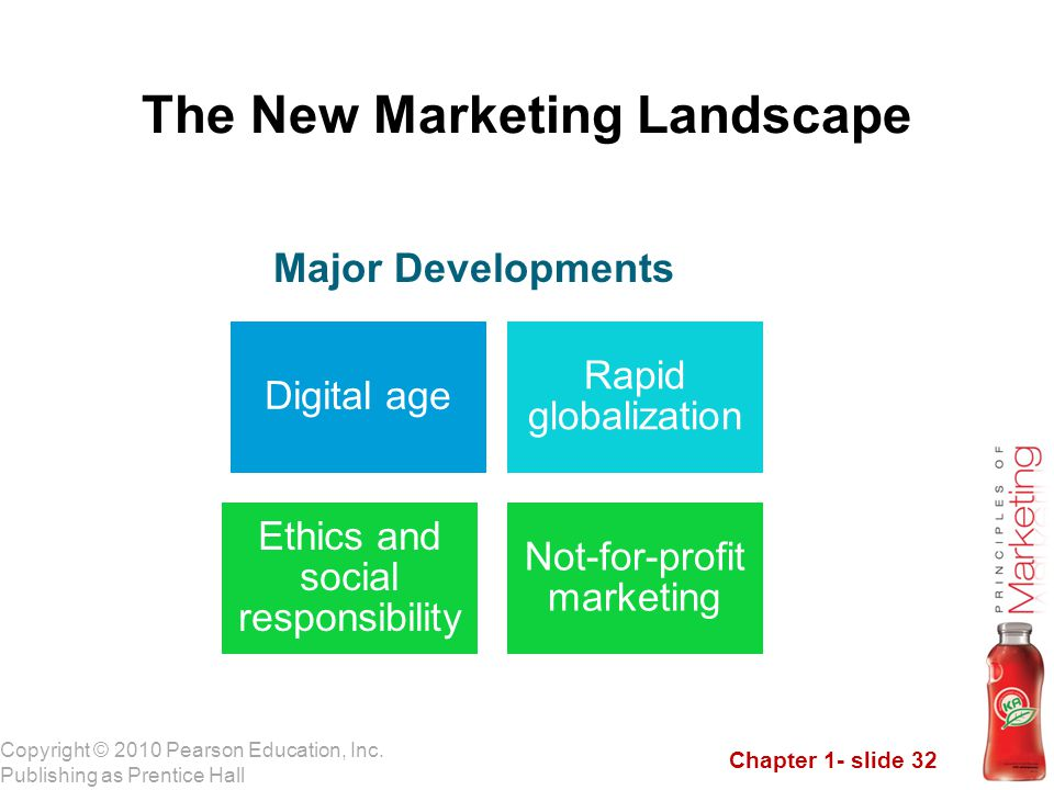 Chapter 1- slide 32 Copyright © 2010 Pearson Education, Inc. Publishing as Prentice Hall The New Marketing Landscape Digital age Rapid globalization E