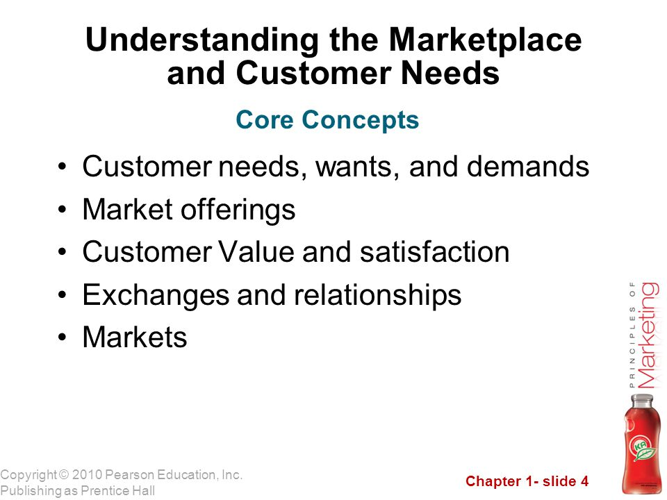 Chapter 1- slide 4 Copyright © 2010 Pearson Education, Inc. Publishing as Prentice Hall Understanding the Marketplace and Customer Needs Customer need