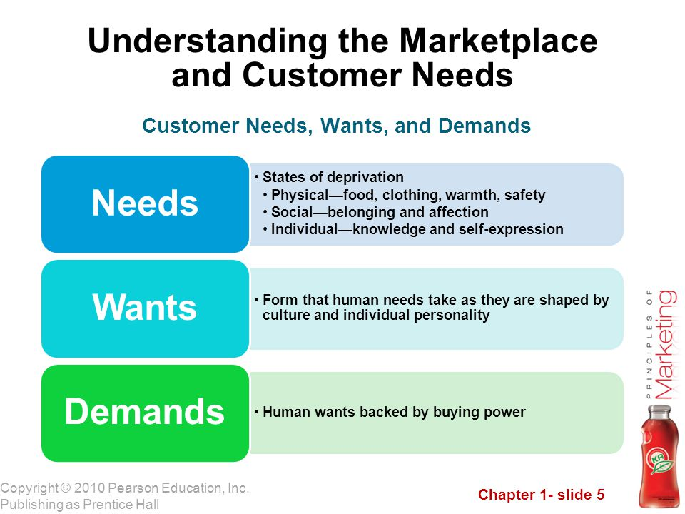 Chapter 1- slide 6 Copyright © 2010 Pearson Education, Inc.