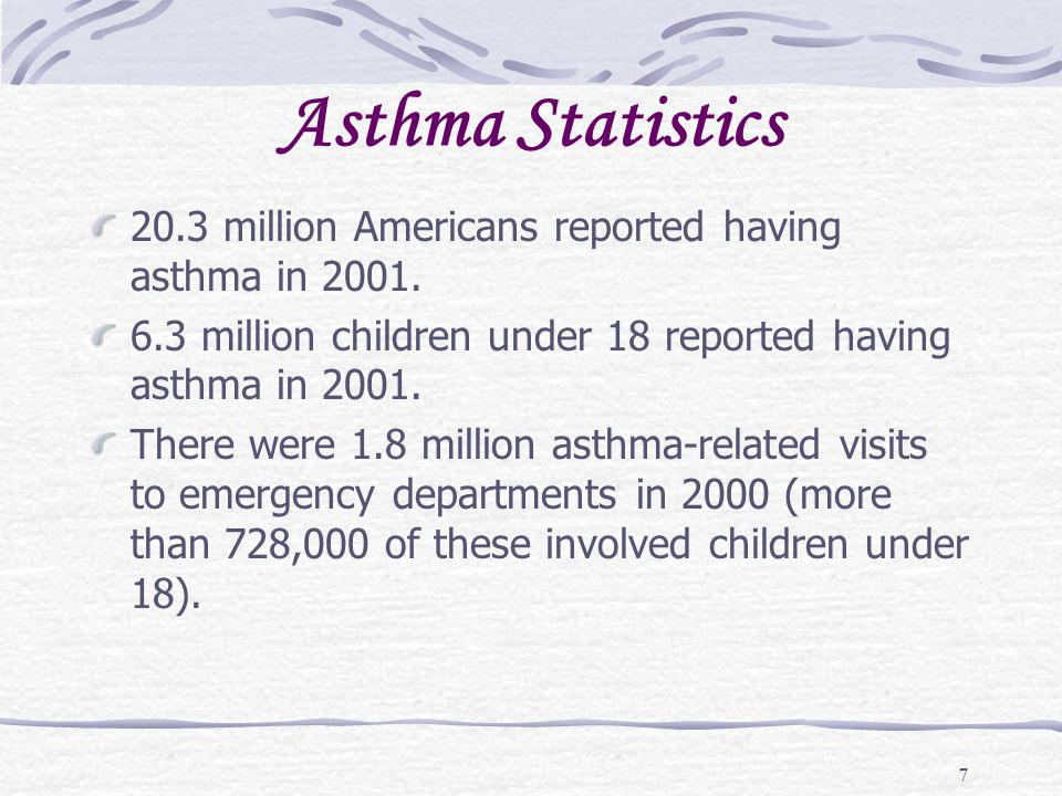 7 Asthma Statistics 20.3 million Americans reported having asthma in 2001. 6.3 million children under 18 reported having asthma in 2001. There were 1.
