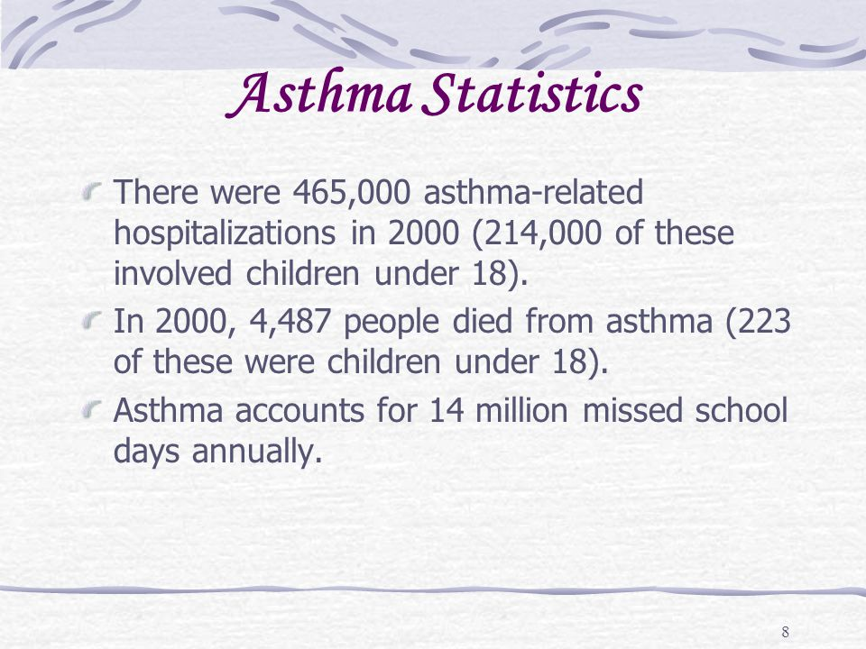 8 Asthma Statistics There were 465,000 asthma-related hospitalizations in 2000 (214,000 of these involved children under 18). In 2000, 4,487 people di