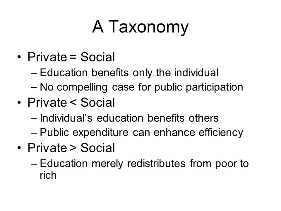 A Taxonomy Private = Social –Education benefits only the individual –No compelling case for public participation Private < Social –Individuals education benefits others –Public expenditure can enhance efficiency Private > Social –Education merely redistributes from poor to rich