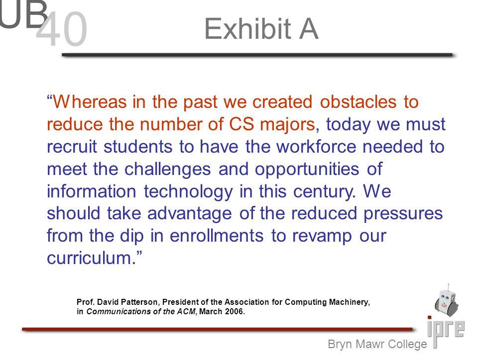 Exhibit B Bryn Mawr College A CS1 programming assignment.
