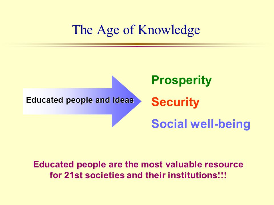 The Age of Knowledge Educated people and ideas Educated people are the most valuable resource for 21st societies and their institutions !!! Prosperity