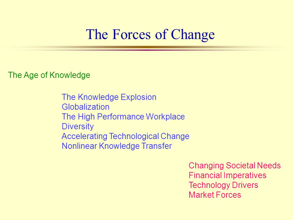 The Forces of Change The Knowledge Explosion Globalization The High Performance Workplace Diversity Accelerating Technological Change Nonlinear Knowle