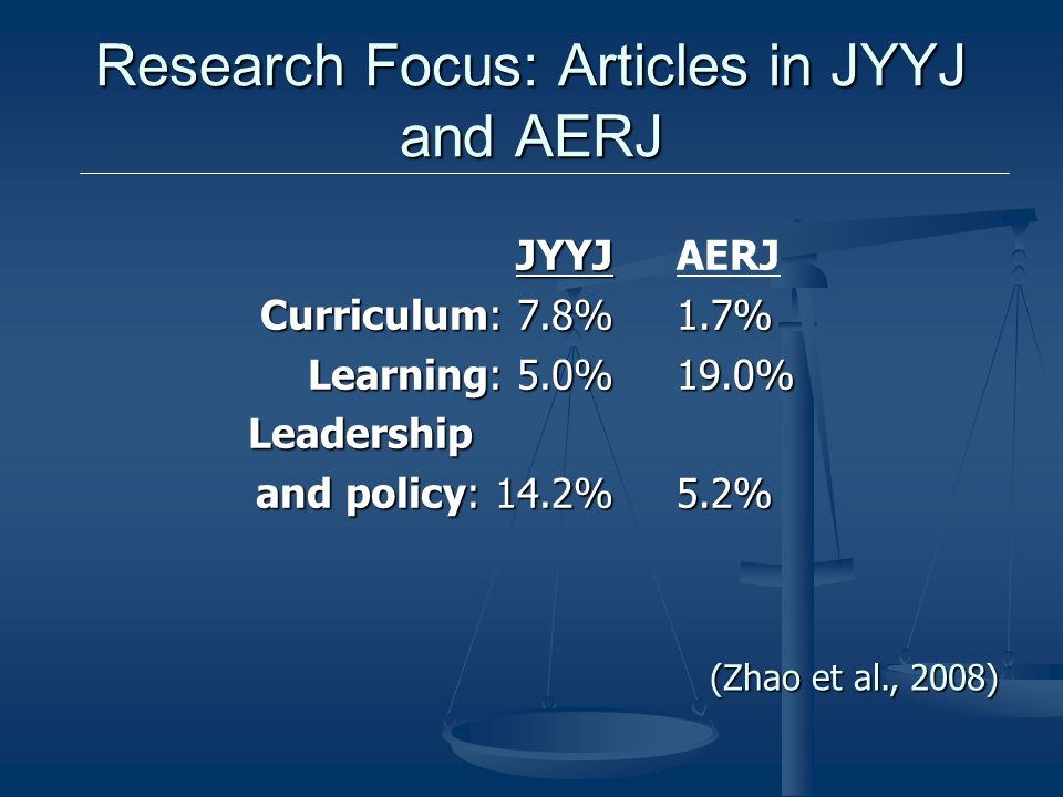 Research Focus: Articles in JYYJ and AERJ JYYJ Curriculum: 7.8% Learning: 5.0% Learning: 5.0% Leadership Leadership and policy: 14.2% and policy: 14.2% AERJ 1.7% 19.0% 5.2% (Zhao et al., 2008)