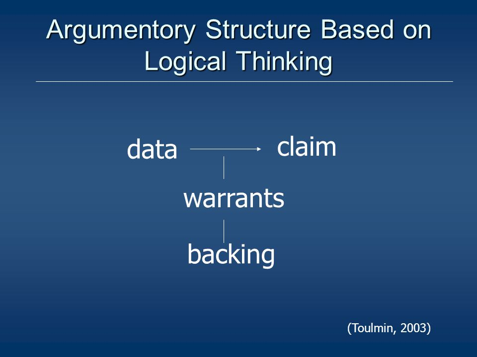 Argumentory Structure Based on Logical Thinking claim data warrants backing (Toulmin, 2003)