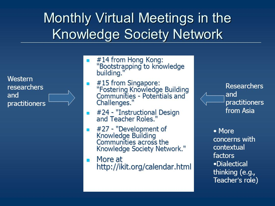 Monthly Virtual Meetings in the Knowledge Society Network #14 from Hong Kong: Bootstrapping to knowledge building. #14 from Hong Kong: Bootstrapping to knowledge building. #15 from Singapore: Fostering Knowledge Building Communities - Potentials and Challenges. #15 from Singapore: Fostering Knowledge Building Communities - Potentials and Challenges. #24 - Instructional Design and Teacher Roles. #24 - Instructional Design and Teacher Roles. #27 - Development of Knowledge Building Communities across the Knowledge Society Network. #27 - Development of Knowledge Building Communities across the Knowledge Society Network. More at http://ikit.org/calendar.html More at http://ikit.org/calendar.html Researchers and practitioners from Asia Western researchers and practitioners More concerns with contextual factors Dialectical thinking (e.g., Teacher s role)