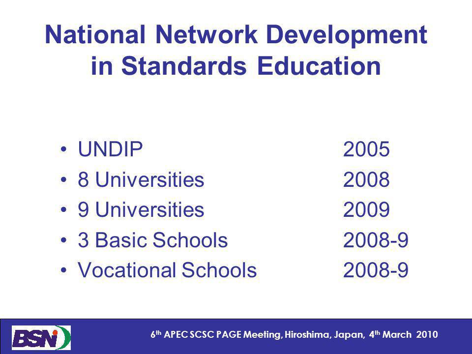 5 6 th APEC SCSC PAGE Meeting, Hiroshima, Japan, 4 th March 2010 Networking with 18 Universities ITB IPB UI TRISAKTI UNAS UGM UNY UII UNDIP UNS UNBRA ITS UBAYA UNHAS UNLAM USU UNSRI UNUD