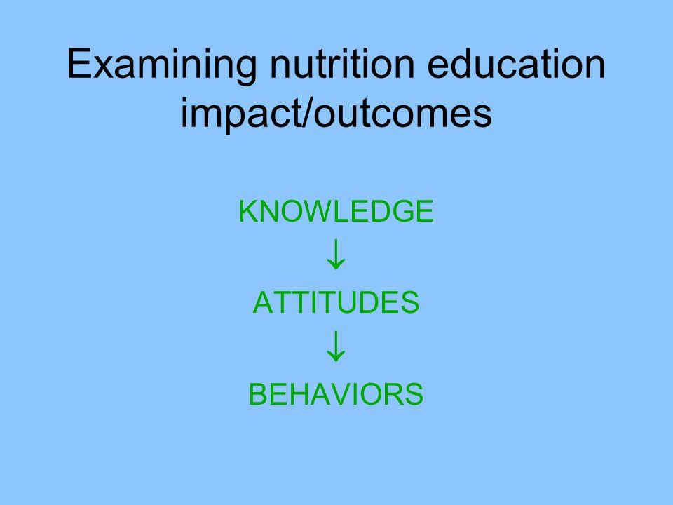 Examining nutrition education impact/outcomes KNOWLEDGE ATTITUDES BEHAVIORS