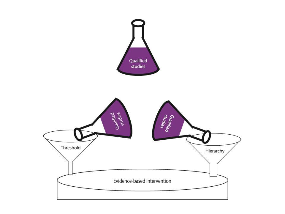 Evidence-based Intervention