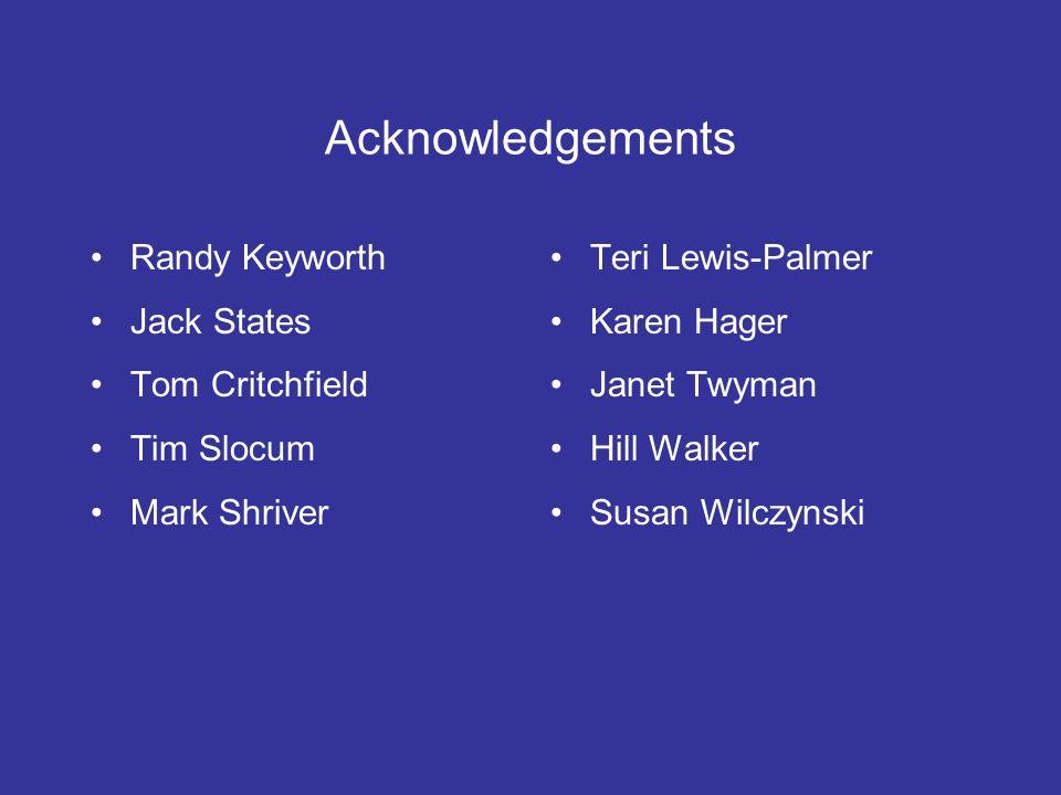 Acknowledgements Randy Keyworth Jack States Tom Critchfield Tim Slocum Mark Shriver Teri Lewis-Palmer Karen Hager Janet Twyman Hill Walker Susan Wilcz