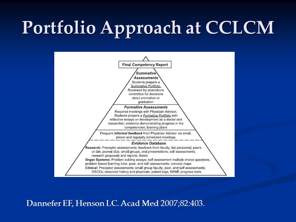 Portfolio Approach at CCLCM Dannefer EF, Henson LC. Acad Med 2007;82:403.